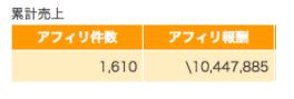 お悩みコンテンツアフィリエイト・アフィリ報酬1044万.PNG